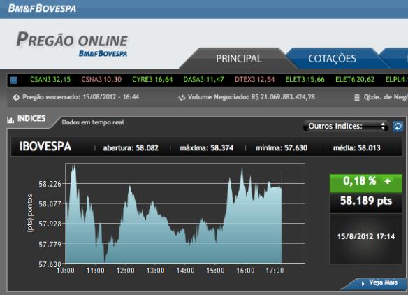 Captura de tela 2012-08-15 às 21.29.00
