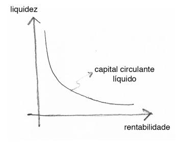 liquidez_200-1