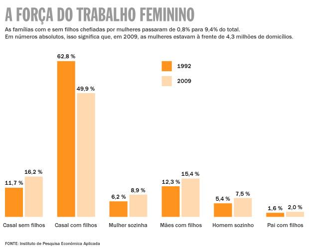 foto-2-fonte-Instituto-de-Pesquisa-Econômica-Aplicada-IPEA-grafico
